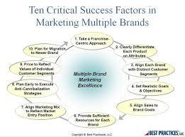 brand management objectives 25 best brand management images on pinterest brand management