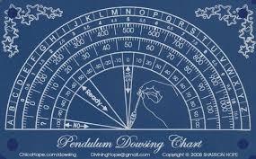 37 Veritable Dowsing Chart Health