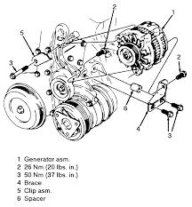 Repair Guides | Charging System | Alternator | AutoZone.com