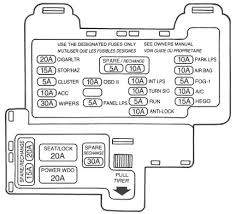 1956 ford thunderbird fuse box location wiring diagrams 2002 ford explorer sport trac fuse panel diagram at 2002 Ford Explorer Fuse Box Location