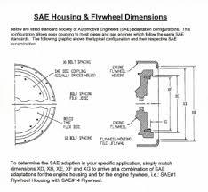 Sae Housing Flywheel Dimensions Fetting Power Inc