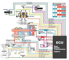 honda 500 pioneer wiring diagram 2016 honda pioneer 500 wiring honda 500 pioneer wiring diagram pioneer 1000 wiring diagram wiring diagram blog