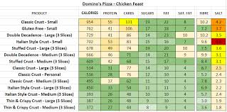 dominos pizza en feast nutrition info calories