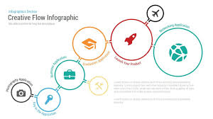 Creative Flow Infographic Powerpoint Template Infographic