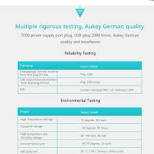 aukey for qualcomm quick charger 3 0 9v 12v 2 port mini usb car orders processed timely after the payment verification 3 we only ship to confirmed order addresses your order address must match your shipping address