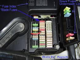 x5 fuse diagram for wiring diagram \u2022 2004 bmw 325i fuse box diagram 1996 bmw z3 fuse box wiring data rh scenar co electrical fuse fuse diagram for bmw x5
