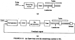 wiring diagram switch loop images nc relay wiring diagram relay circuit 3 pole relay diagram