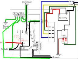 camper trailer wiring diagram camper image wiring travel trailer electrical wiring jodebal com on camper trailer wiring diagram