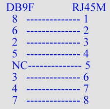 rj45 to db9 wiring diagram wiring diagrams and schematics rs485 wiring diagram diagrams and schematics