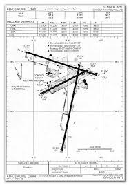 Canadian Airport Charts Gander The Untold Story Canadian Aviation Safety Board