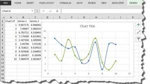 Vba Charts Seriescollection Newseries Excel General