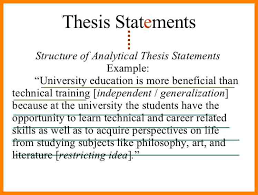 learn english essay write my essay paper also college vs high  research paper essay examples persuasive essay thesis statementlessonthesis statementsjpgcb thesis statement generator for compare and contrast