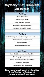 best writing outline ideas creative writing i think this is on my how not to write a crime story list beginner s novel writing tips by the novel factory mystery plot template story beats