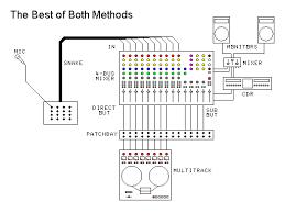 patchbay multitrack wiring diagram hybrid