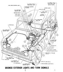 wiring diagram 1974 ford bronco the wiring diagram bronco wiring diagram nilza wiring diagram