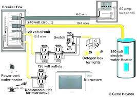 generator sub panel full size of square d panel wiring diagram power generator sub panel full size of square d panel wiring diagram power relay amp sub panels