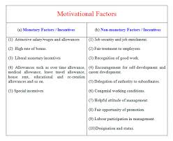 motivation motivational factors incentives theories of motivation motivational factors incentives