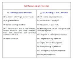 motivation motivational factors incentives theories of motivation motivational factors incentives