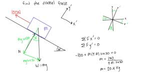 how to calculate normal force on a slope statics