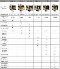 dog crates size chart dog crates sizing chart dolap magnetband co