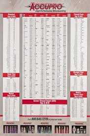 Tap Chart Accupro Decimal Chart 78010360 Msc Industrial Supply