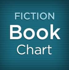 Fiction Book Chart Whsmith
