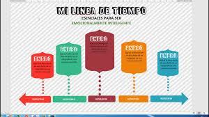 Imagenes De Lineas Del Tiempo Como Hacer Una Linea De Tiempo En Word 2016
