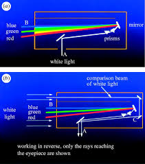 philosophical transactions of the royal society of london a tail light fuse box diagram at Light Box Diagram