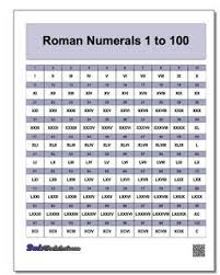 Roman Letters Chart Roman Numerals Chart Updated