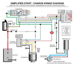 12v pos ground to 12v neg ground electrical ratsun forums how to wire an alternator to charge a battery at Battery Starter Alternator Wiring Diagram