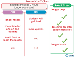 How To Write An Essay Pro And Con T Chart Notebook Gr 5 8