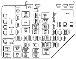 cadillac srx mk first generation fuse box cadillac srx mk1 first generation 2004 2006 fuse box diagram