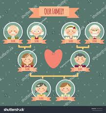 Images Of Cute Family Tree Ideas For Kids Industrious Info