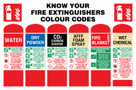 Know Your Fire Extinguishers Colour Codes From Safety Sign Supplies