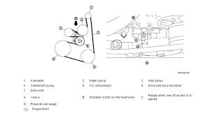 nissan rogue 2010 engine diagram wiring diagram expert nissan rogue 2010 engine diagram wiring diagram paper nissan rogue 2010 engine diagram