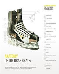 Graf Peak Speed Pk7700 Senior Ice Hockey Skates