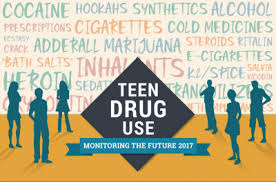 Ever mostly Than Use Teens ' For Drug Nida Teensteens Lower Is qwYUCax0