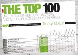 Midwest Design Firms Dlz Ranked 34 In Enrs Top 100 Green Buildings Design Firms