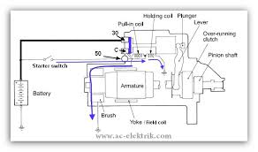 3 phase ac motor wiring on 3 images free download wiring diagrams Motor Wiring Diagram 3 Phase 12 Wire 3 phase ac motor wiring 16 3 phase ac motor brake wiring motor wiring diagram 3 phase 12 wire european 3 phase motor wiring diagram 12 wire
