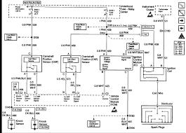 97 chevy truck coil crank sensor ign 20 amp fuse or ecm fuse graphic