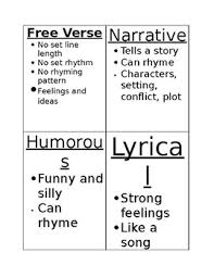 Types Of Poetry Anchor Chart Types Of Poetry Anchor Chart Worksheets Teaching Resources