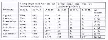 25 Prototypal Army Opat Score Chart