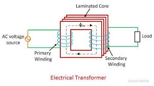 Electrical transformer diagram Hindi Types Of Transformer There Are Two Types Of Transformer Electrical4u What Is The Working Principle Of Transformers Quora