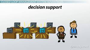 closed loop management system definition theory