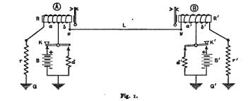 twinkle toes engineering Telegraph System at Wired Telegraph Circuit Diagram