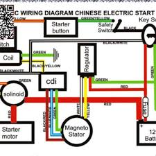 loncin quad wiring diagram teryx wiring diagram \u2022 free wiring 110cc electric start wiring diagram at Loncin 110 Wiring Diagram