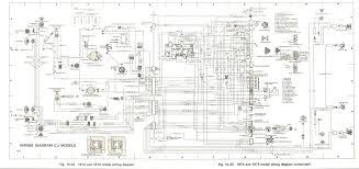 jeep cj5 wiring wiring diagram val 1977 jeep cj5 wiring harness wiring diagrams value 1972 jeep cj5 wiring diagram 1977 jeep cj5