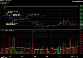 My Radar Trade In Jcg Smb Training Blog