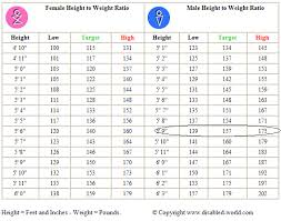 Ideal Body Weight Chart Filipino Pink Is The New Black V 3 A Reminder