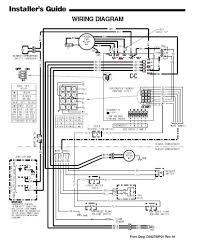 trane air handler wiring diagram wiring diagram incredible condenser trane air handler wiring diagram wiring diagram incredible condenser intended for trane wiring diagram